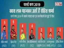 वर्ल्ड कप 2019: खास लक पहनकर उतरें हैं रोहित शर्मा