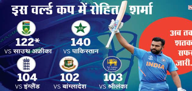 विश्व कप: सचिन का वर्ल्ड रेकॉर्ड तोड़ने से केवल 27 रन दूर रोहित शर्मा