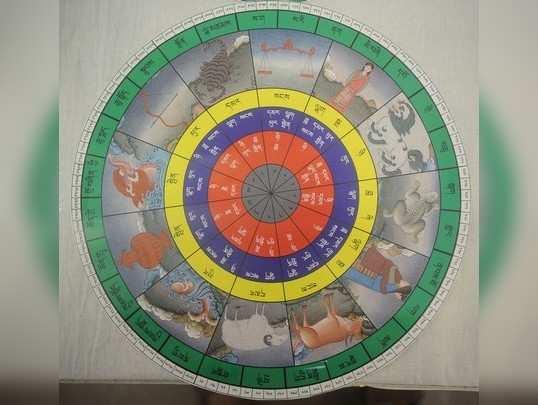 horoscope-1 new