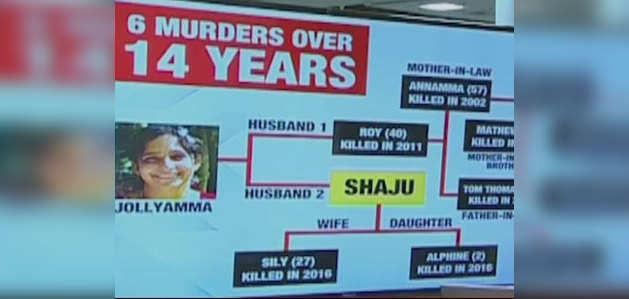 केरल: महिला ने 14 सालों में 6 परिजनों की हत्या की