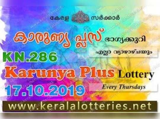 Karunya Plus Lottery