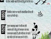 अयोध्या विवाद की पूरी कहानी