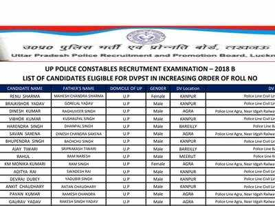 Up police 49568 sarkari result