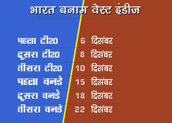IND vs WI: 6 दिसंबर से सीरीज शुरू