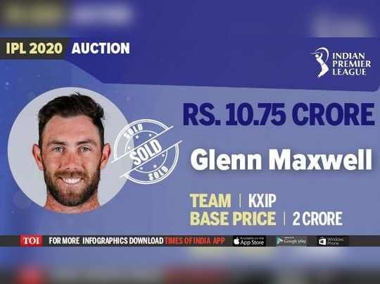 KXIP Squad: IPL 2020 में ऐसी होगी किंग्स इलेवन पंजाब की पूरी टीम
