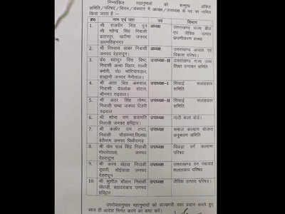 त्रिवेंद्र सिंह रावत का मकर संक्रांति 'गिफ्ट', 10 बीजेपी नेताओं को मिलेगी राज्यमंत्री स्तरीय सुविधाएं