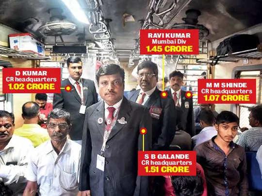 Railway-TC