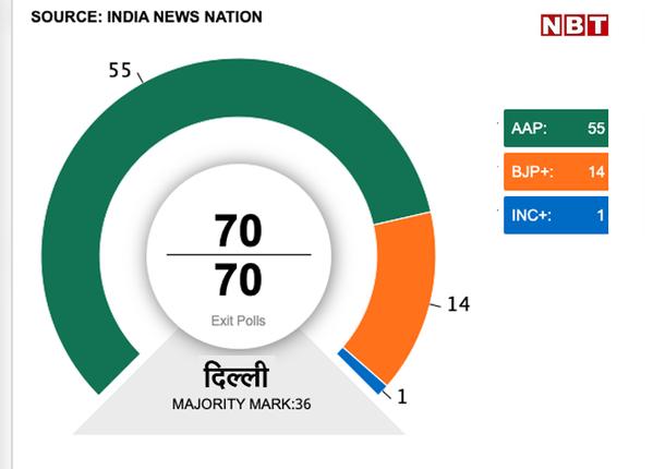 इंडिया न्यूज-न्यूज नेशन