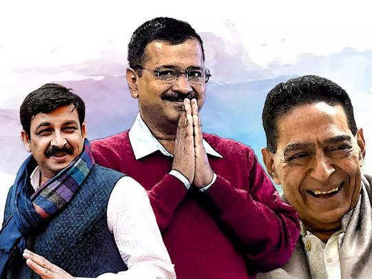 दिल्ली विधानसभा निवडणूक निकाल