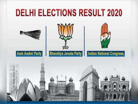 delhi-election-result_2020