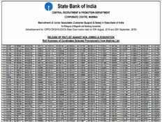 state bank of india has released sbi clerk waiting list 2019 on its official site
