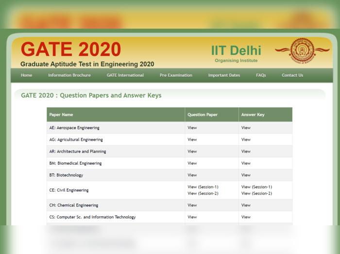 gate result 2020