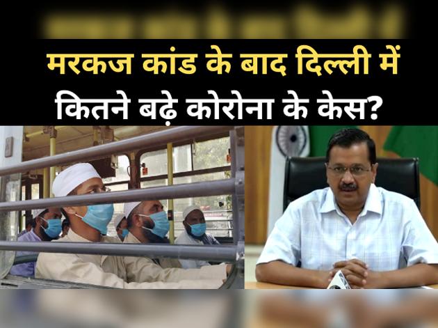 कोरोना: निजामुद्दीन मरकज कांड के बाद दिल्ली में कितने नए केस?