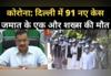 दिल्ली में एक दिन में कोरोना के 91 नए केस