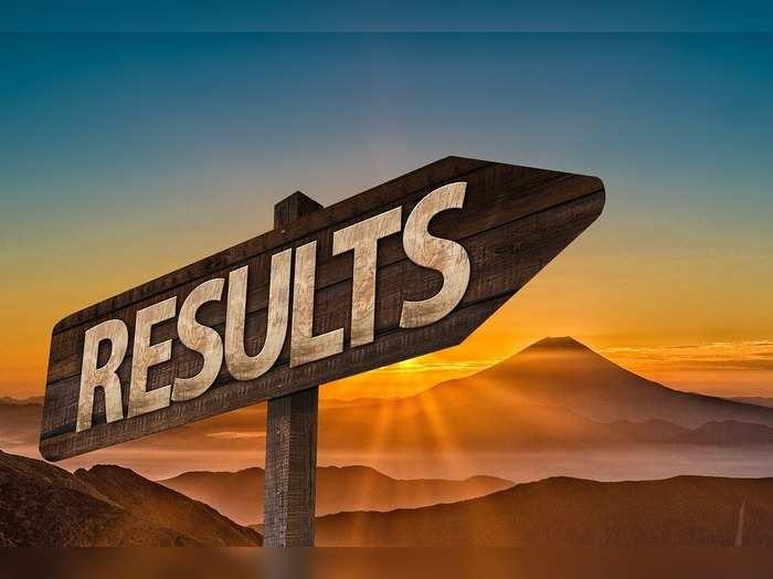 CBSE 9TH-11TH Result 2020