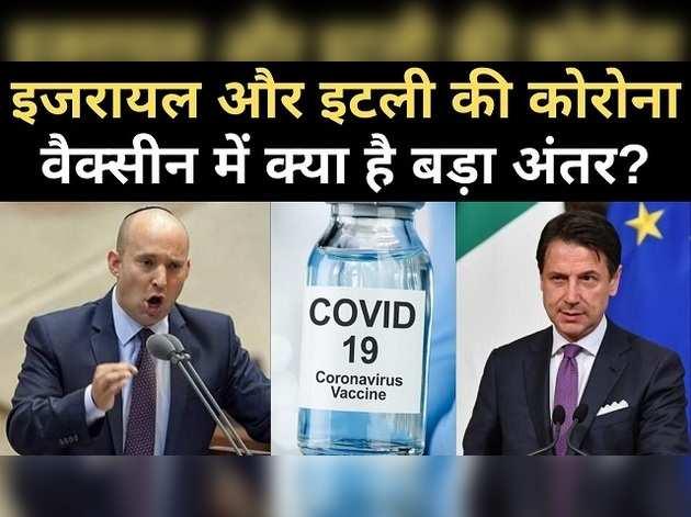 अब इटली ने किया कोरोना वैक्सीन बनाने का दावा