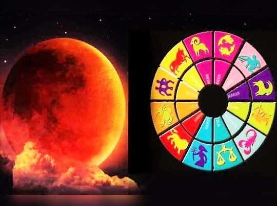 Lunar Eclipse Horoscope