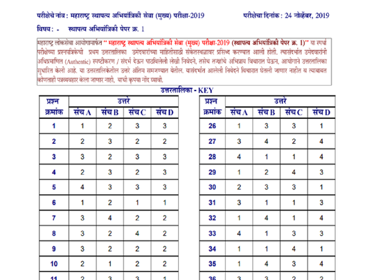 MPSC Engineering Service Answer Key