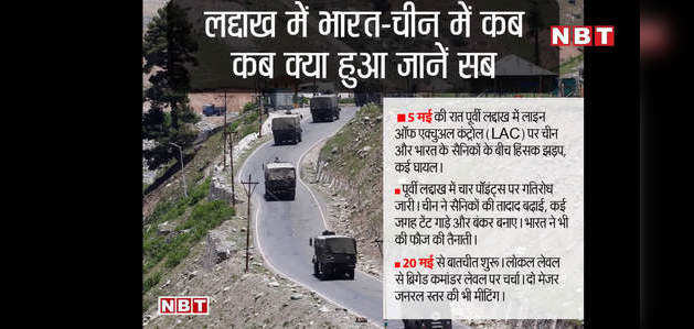 लद्दाख में बॉर्डर पर भारत और चीन के बीच कब, क्या हुआ