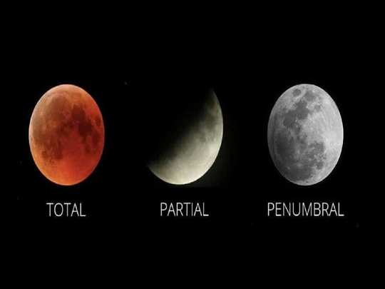 lunar eclipse july 2020 know about importance of donation during chandra grahan 2020 and types of lunar eclipse