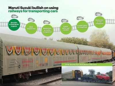 रेलवे से मारुति कारों की ढुलाई सालाना 18 फीसदी की दर से बढ़ी है।