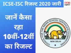 CISCE Result 2020 Declared: ICSE-ISC का रिजल्ट जारी, जानें कैसा रहा