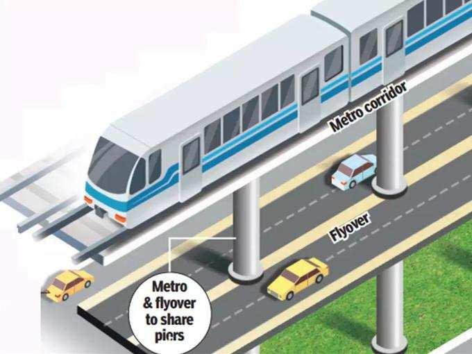 metro latest update 2020