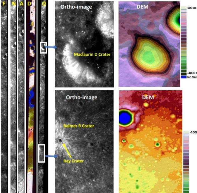 ऑर्बिटर से ली गई चांद की सतह की तस्वीर