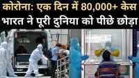 कोरोना: एक दिन में 80,000+ केस, भारत ने पूरी दुनिया को पीछे छोड़ा