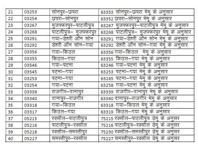 rail list 2