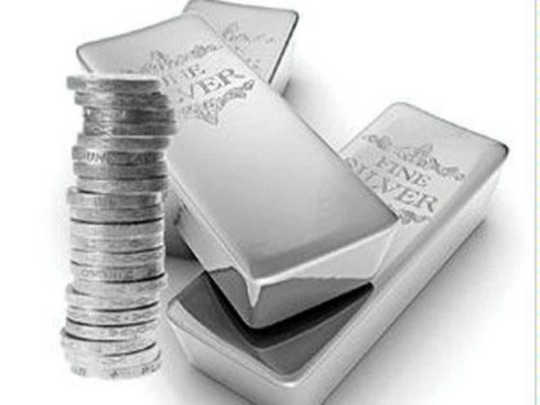 latest rate of silver today