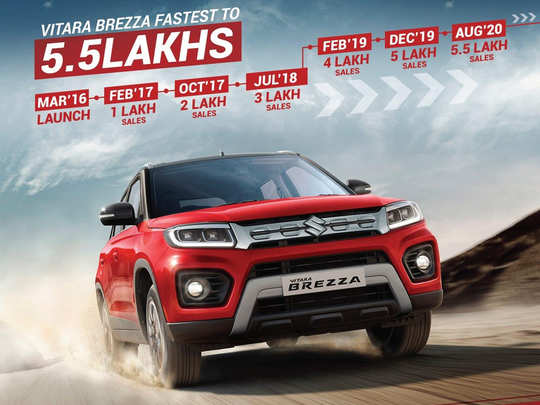 best-selling compact suv of india maruti suzuki vitara brezza leads the pack with 5.5 lakh sales
