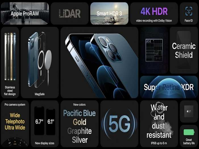 iPhone 12 Launched Price Specifications 2