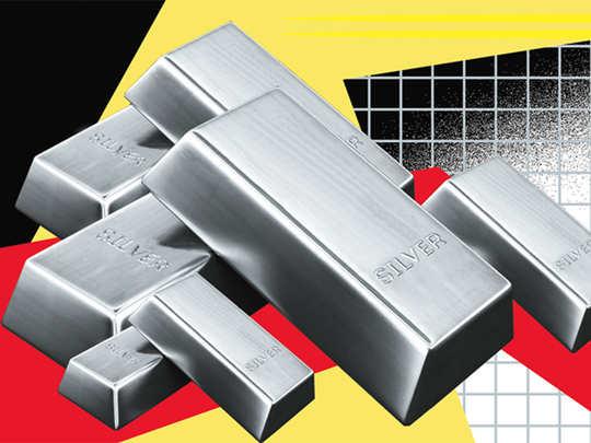 silver price fall 20th october bullion market latest update