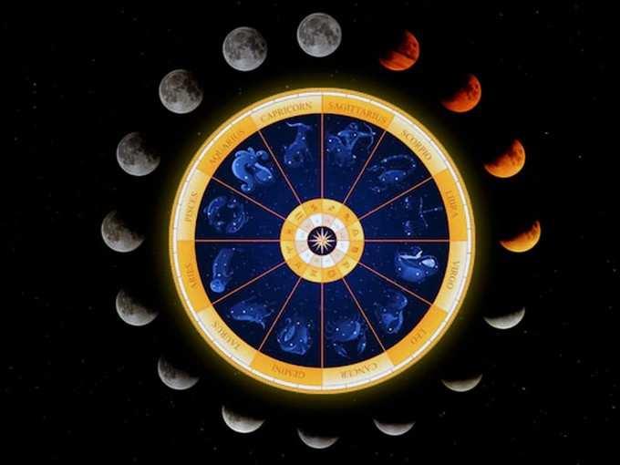Lunar Eclipse November 2020 Horoscope चंद्रग्रहण नोव्हेंबर २०२० : या ९ राशींना उत्तम लाभदायक काळ; वाचा