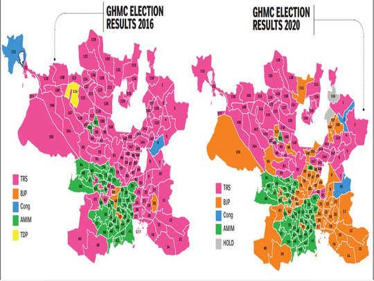 hyderabad election result 2020: ghmc me 12 guna lambi jeet ke baad hyderabad  me bjp ka yu chhaya bhagwa: जीएचएमसी में 12 गुना लंबी जीत के बाद हैदराबाद  में बीजेपी का यूं