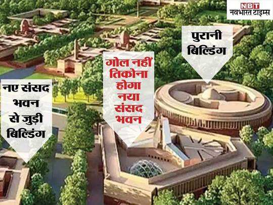 know all special features of new parliament building of india