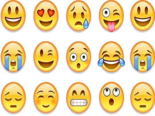 Most Tweeted Emoji 2020