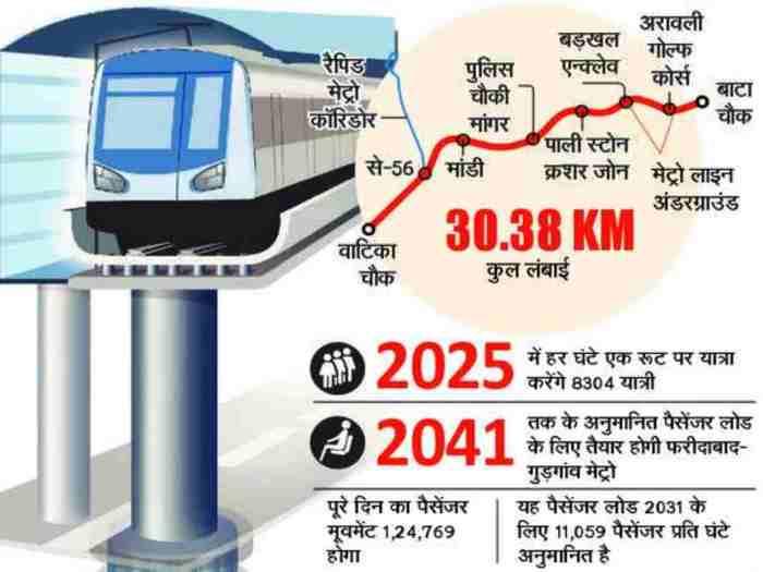 Faridabad-Gurgaon-Metro-Map