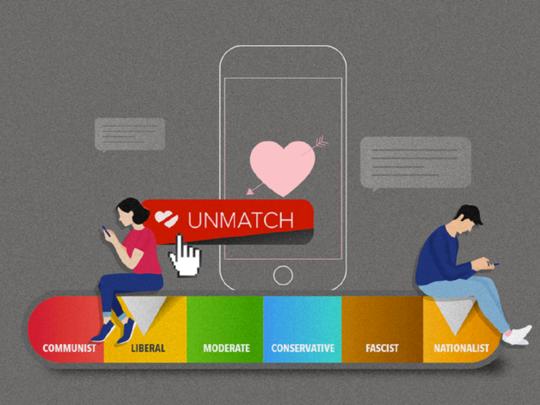 Survey: प्यार में भी घुस रही है पॉलिटिक्स, जानें रिश्तों पर कैसे पड़ रहा असर