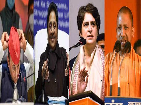 पूर्वांचल पर सभी राजनीतिक दलों की नजरें