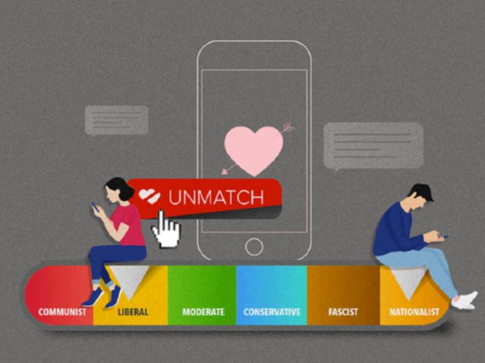 डेटिंग में आइडियॉलजी विचारों के आधार पर मैच-अनमैच