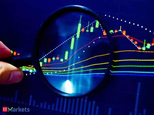 Adani Enterprises Share Price