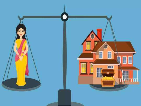 rights of women in property and inheritance issues in india