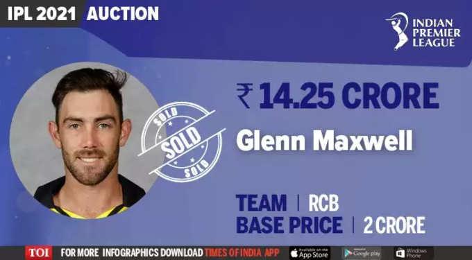 maxwell-price