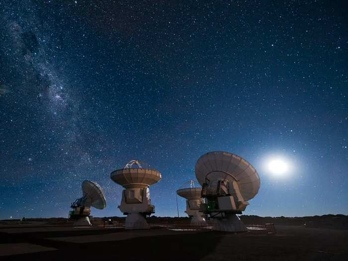 telescope radar