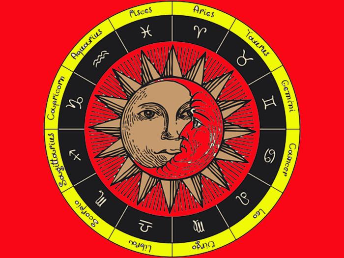 sun transit in aries mesh sankranti effect prediction in marathi
