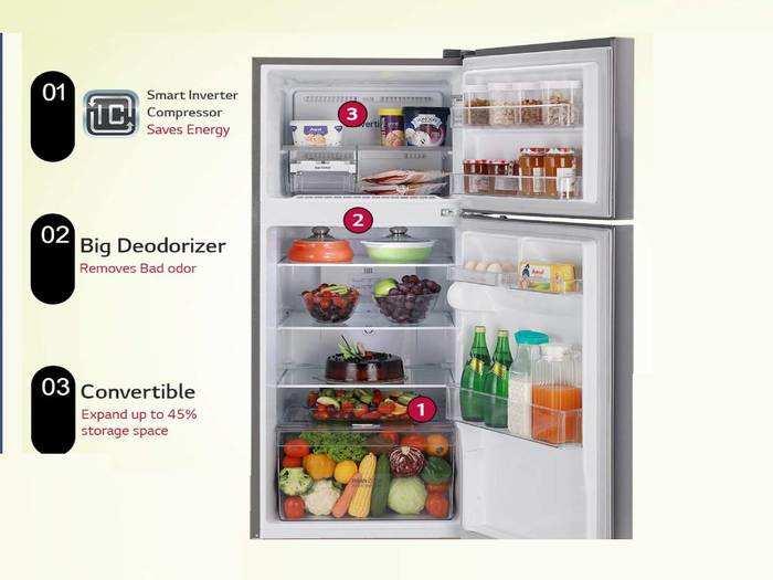 Refrigerators : गर्मी में आपको रखे कूल- कूल ये Refrigerator, कीमत सिर्फ 12,490 रुपए