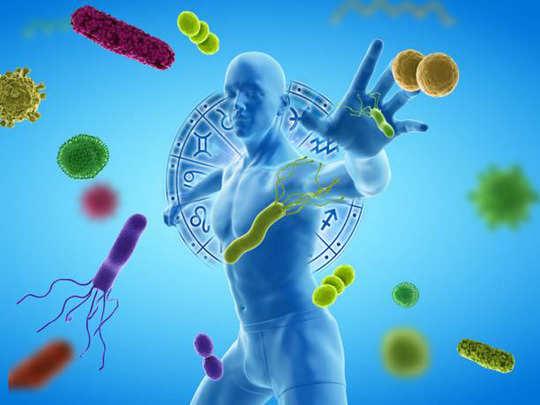 राशीनुसार जाणून घ्या किती आहे तुमची रोगप्रतिकारक क्षमता