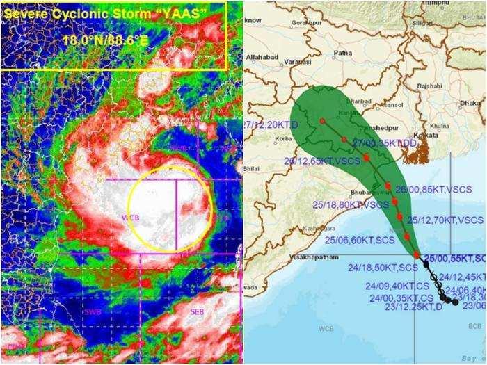 cyclone storm yaas impact on odisha, west bengal and other coastal areas warns imd